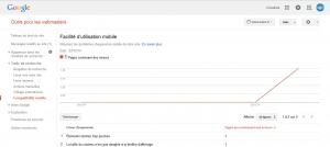 Webmasters Tools