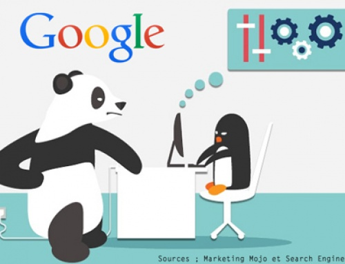 penalite-google