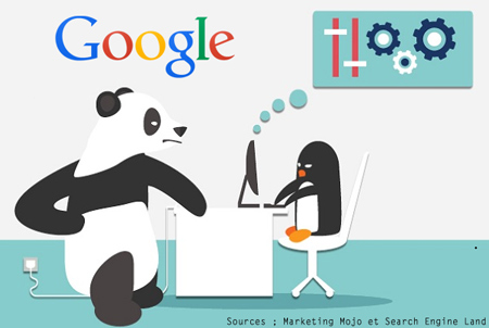Pénalité Penguin ou Panda